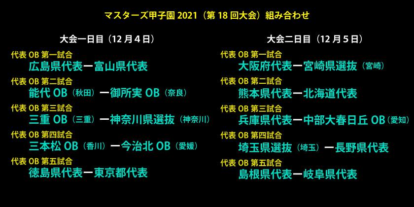 マスターズ甲子園2021 第18回大会